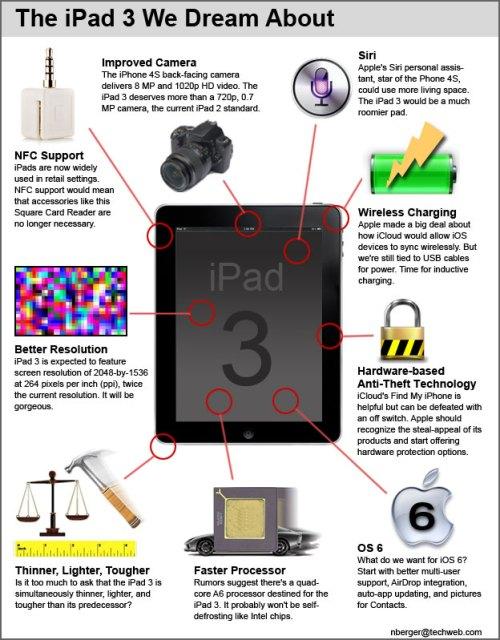 Ipad3_infographic21